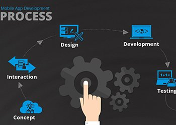 Mobile Apps Design and Development Services Company in Delhi